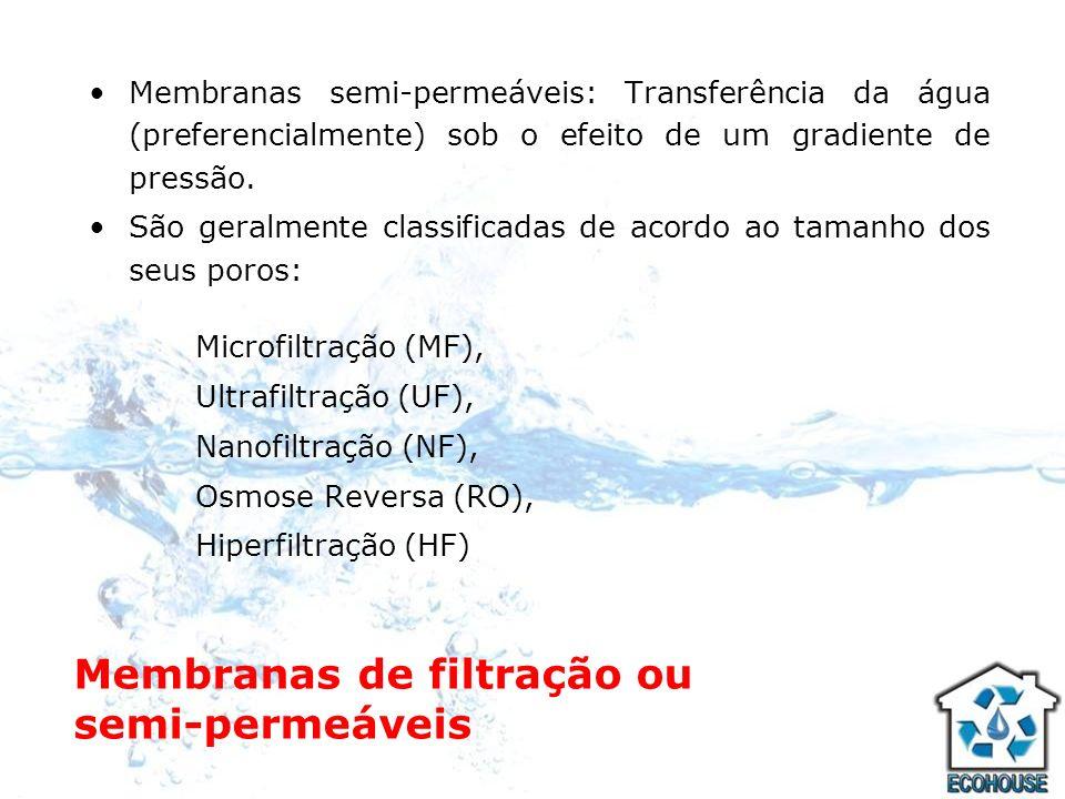 Membranas de filtração ou semi-permeáveis