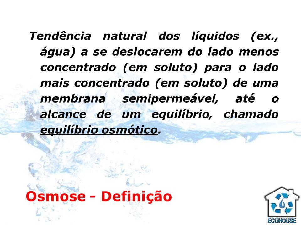 Tendência natural dos líquidos (ex