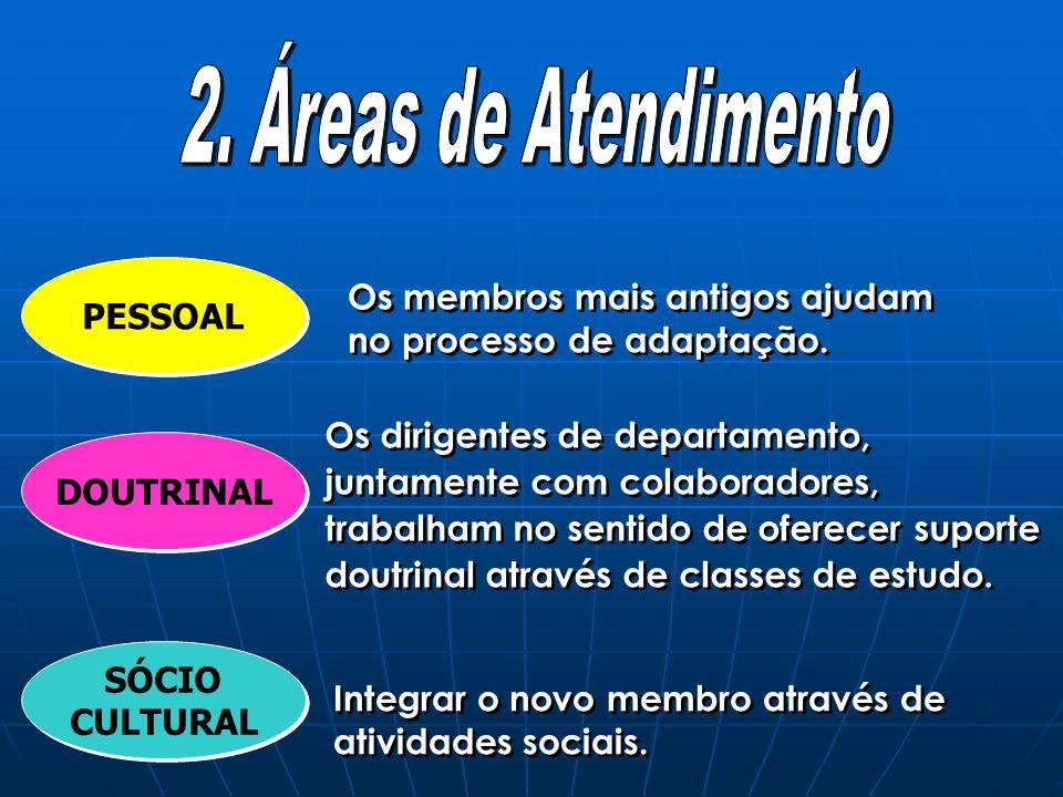 2. Áreas de Atendimento PESSOAL
