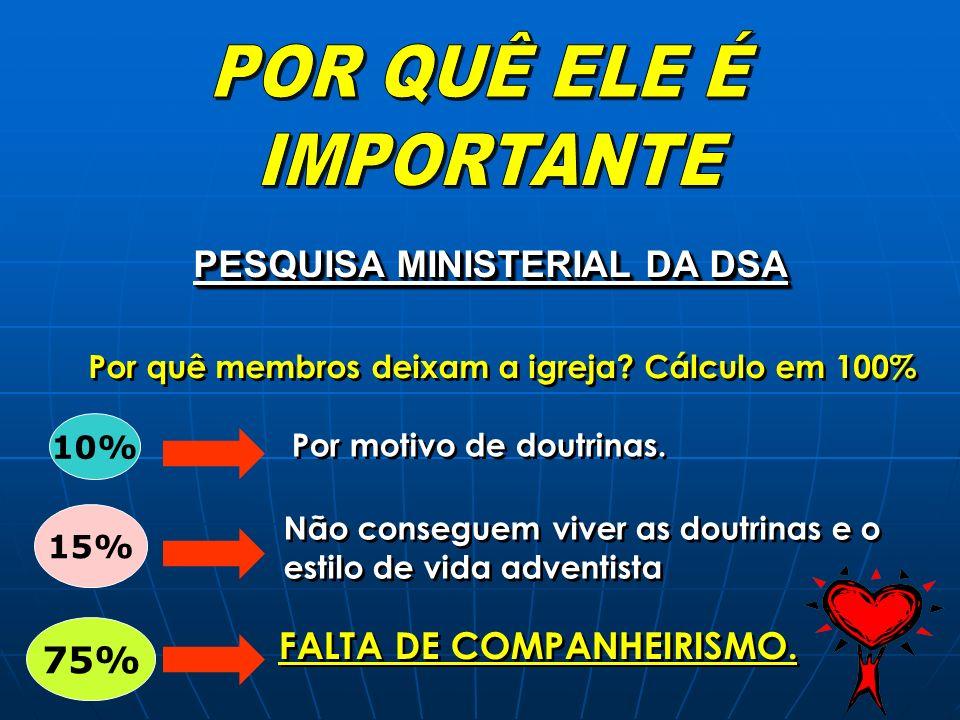 PESQUISA MINISTERIAL DA DSA