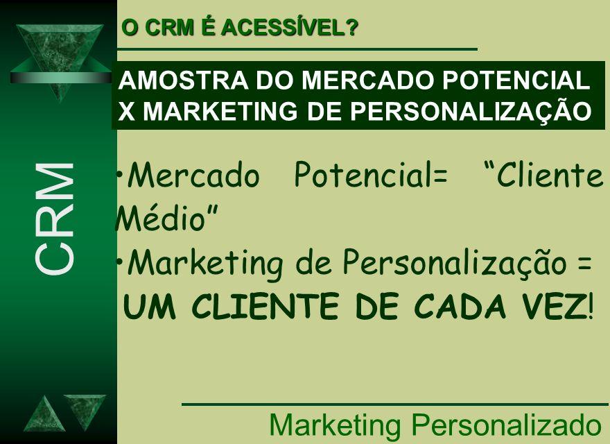 CRM Mercado Potencial= Cliente Médio Marketing de Personalização =