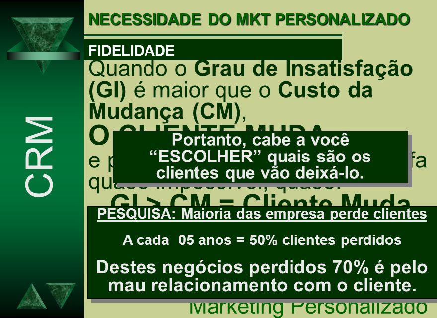 CRM O CLIENTE MUDA GI > CM = Cliente Muda