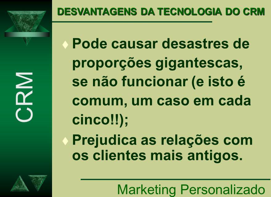 DESVANTAGENS DA TECNOLOGIA DO CRM