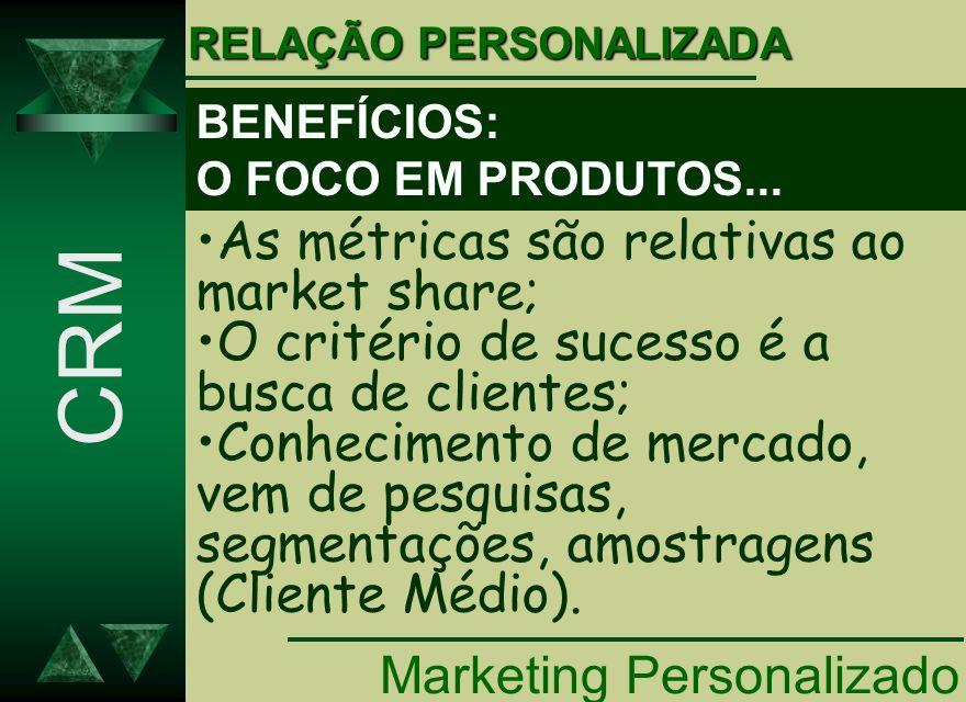 CRM As métricas são relativas ao market share;