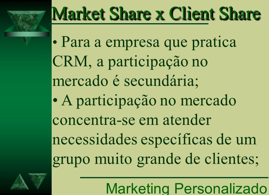 Market Share x Client Share