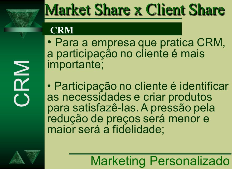 CRM Market Share x Client Share