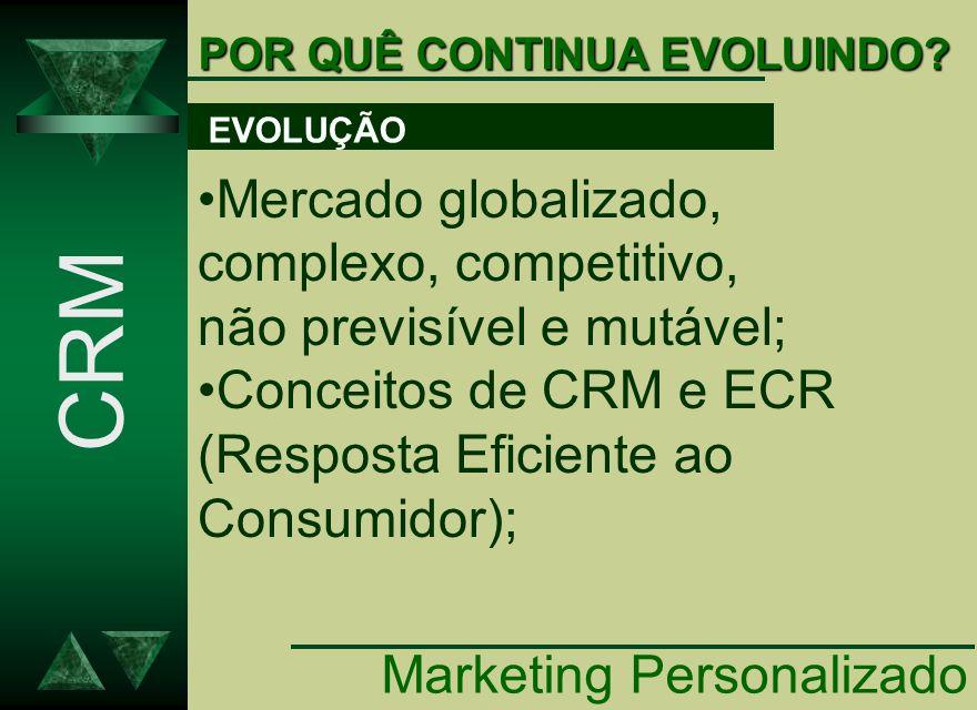 CRM Mercado globalizado, complexo, competitivo,