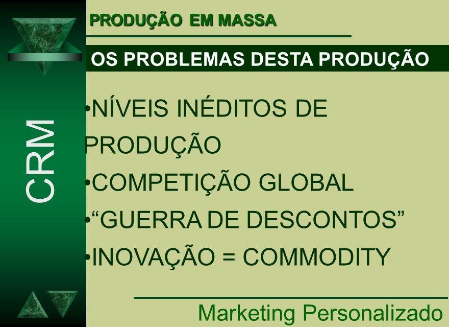 CRM NÍVEIS INÉDITOS DE PRODUÇÃO COMPETIÇÃO GLOBAL