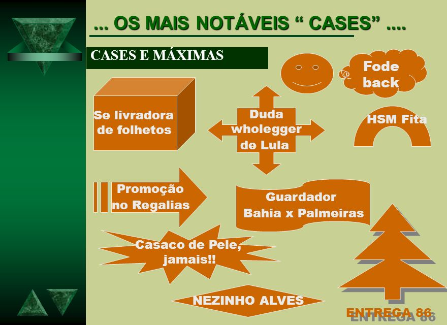 ... OS MAIS NOTÁVEIS CASES ....