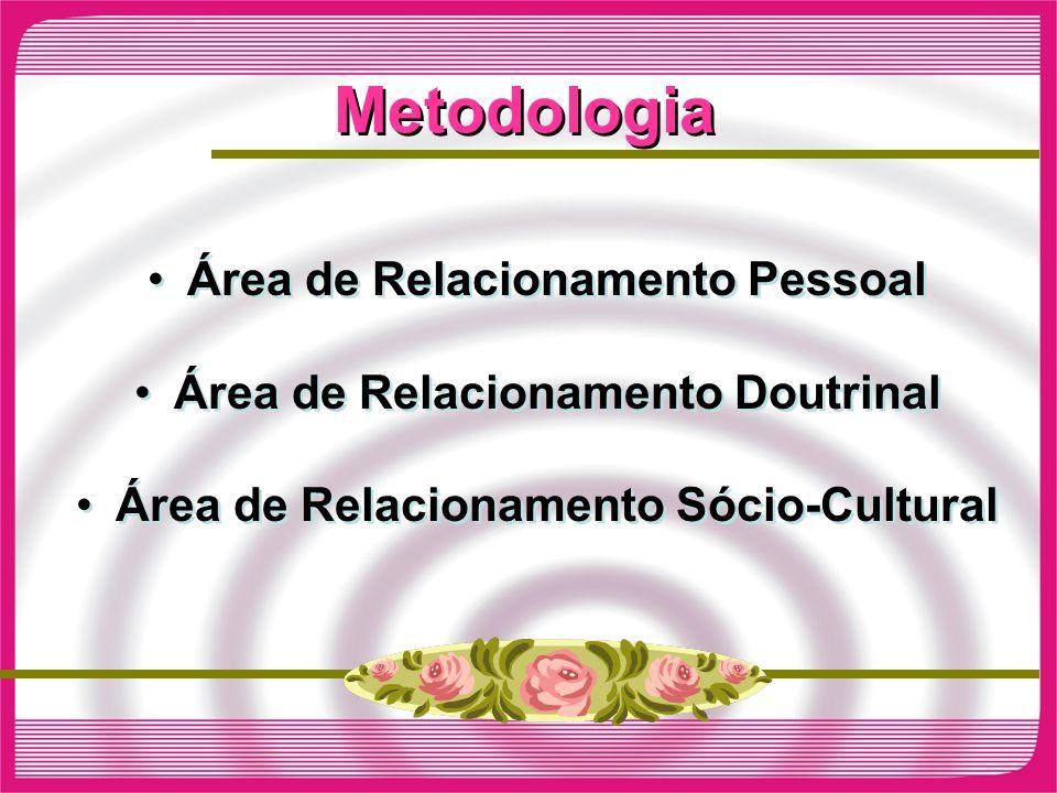 Metodologia Área de Relacionamento Pessoal