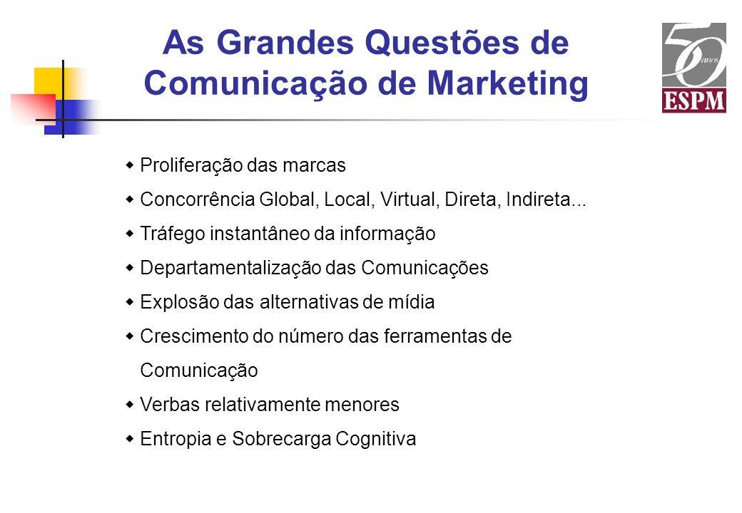 Comunicação de Marketing
