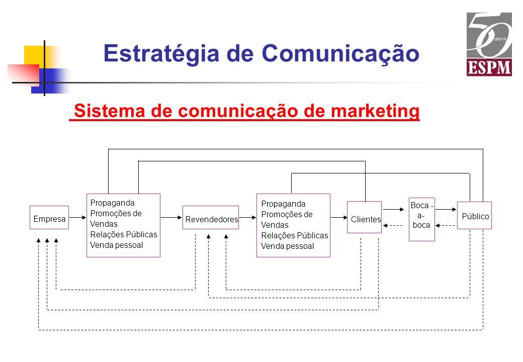 Estratégia de Comunicação
