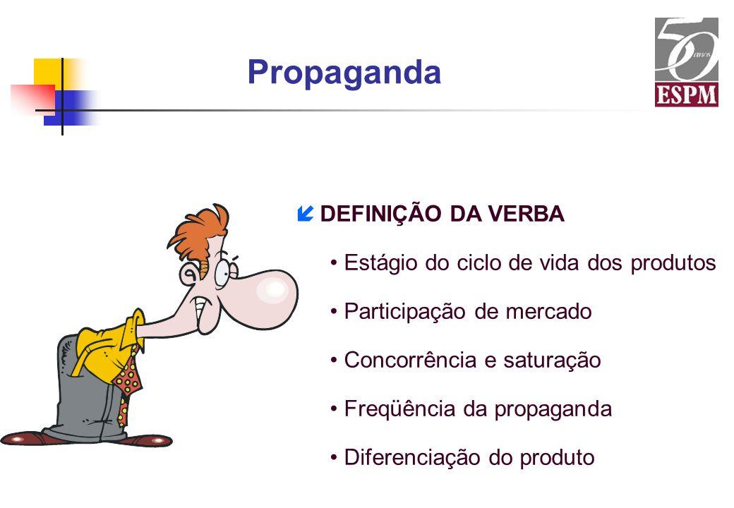 Propaganda DEFINIÇÃO DA VERBA Estágio do ciclo de vida dos produtos