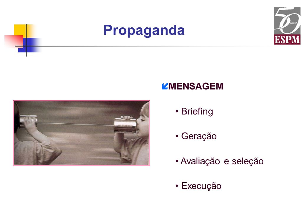Propaganda MENSAGEM Briefing Geração Avaliação e seleção Execução
