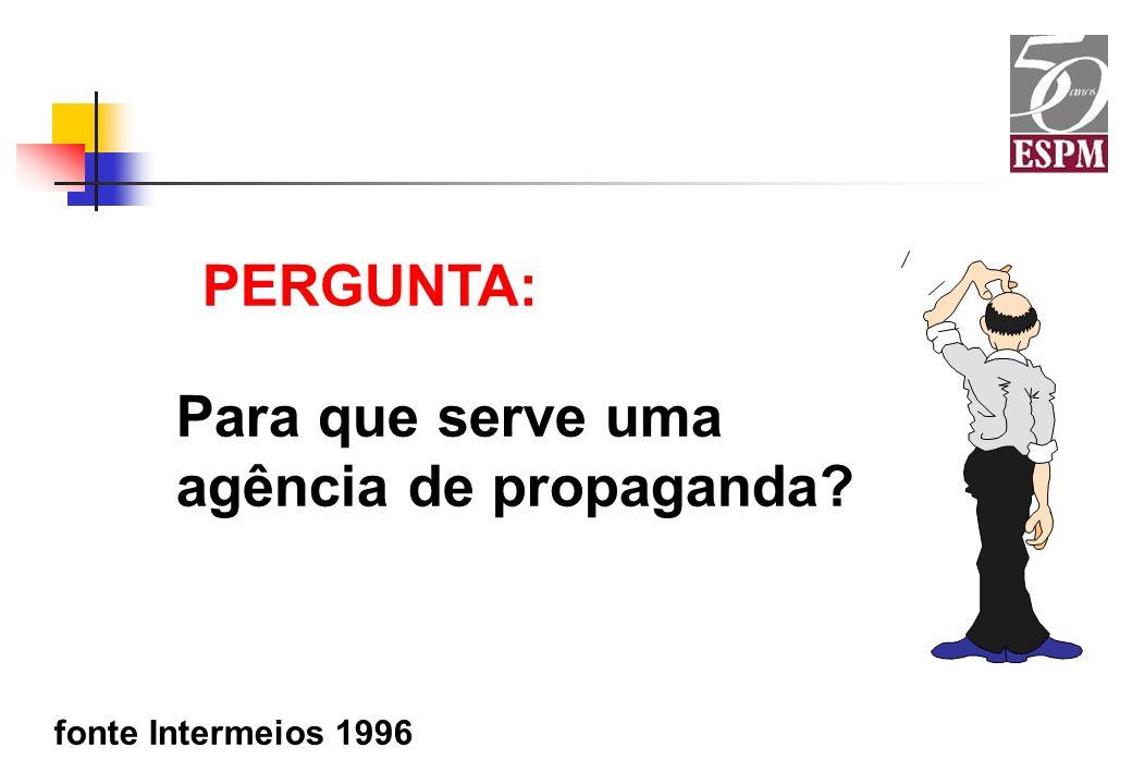 Para que serve uma agência de propaganda