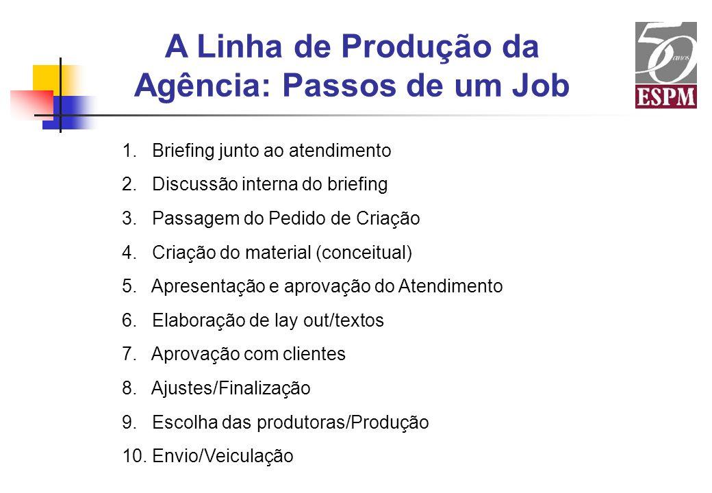 A Linha de Produção da Agência: Passos de um Job