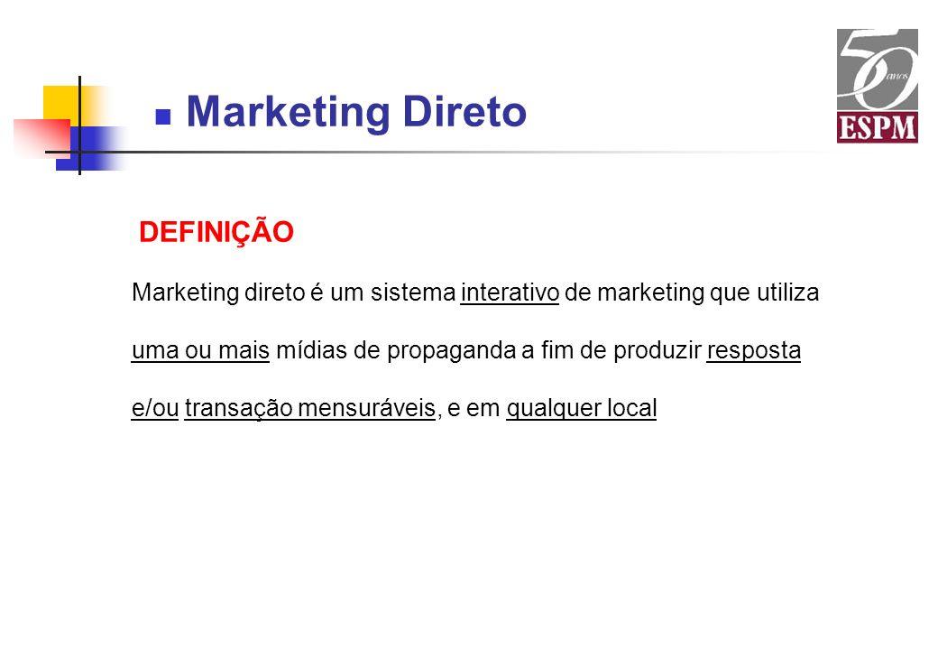 Marketing Direto DEFINIÇÃO