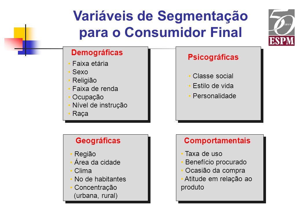 Variáveis de Segmentação para o Consumidor Final