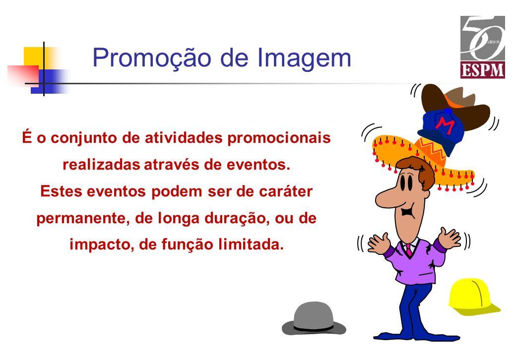 É o conjunto de atividades promocionais realizadas através de eventos.