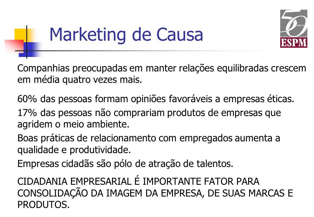 Marketing de CausaCompanhias preocupadas em manter relações equilibradas crescem em média quatro vezes mais.