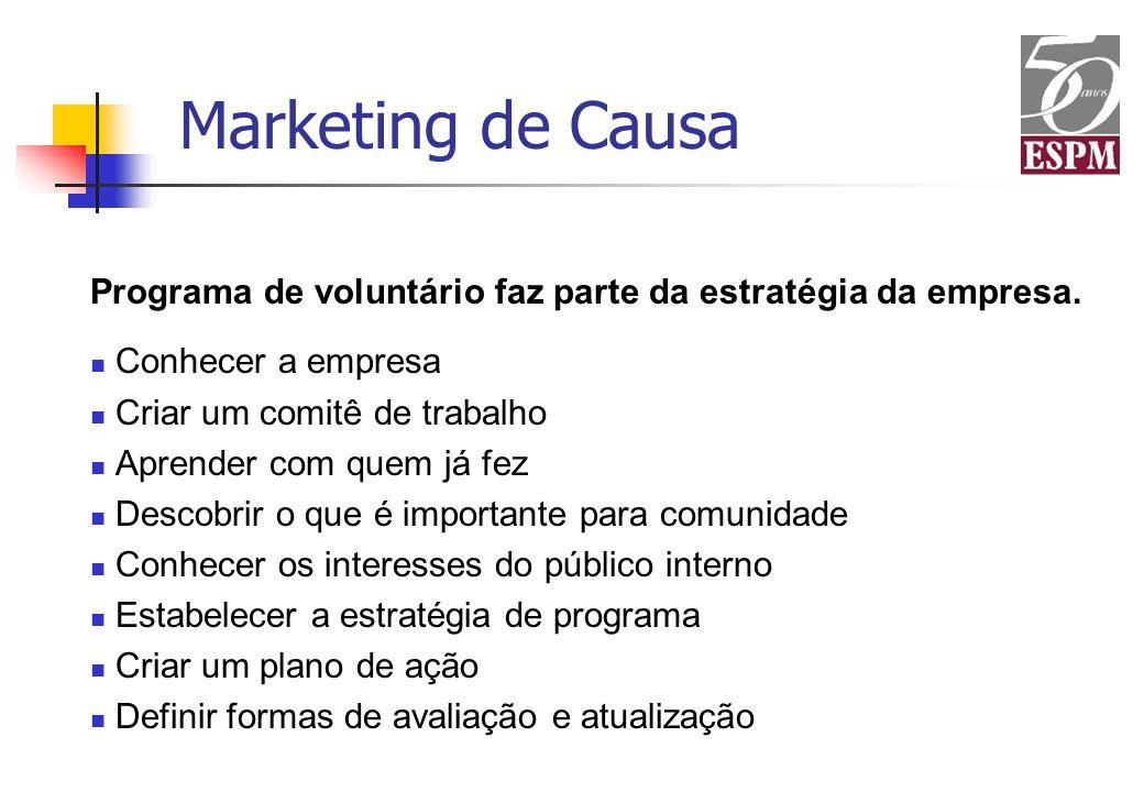 Marketing de CausaPrograma de voluntário faz parte da estratégia da empresa. Conhecer a empresa. Criar um comitê de trabalho.