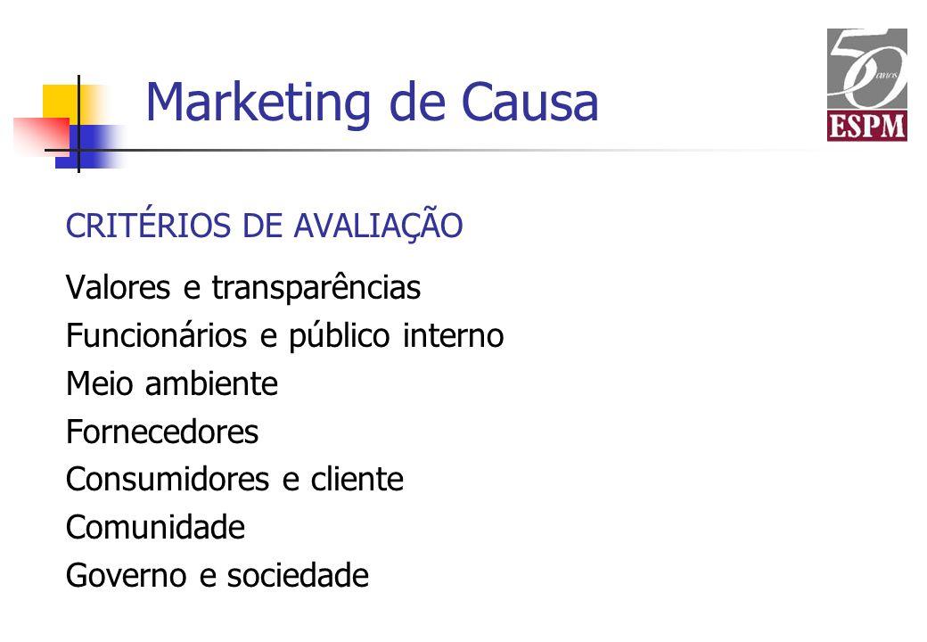 Marketing de Causa CRITÉRIOS DE AVALIAÇÃO Valores e transparências