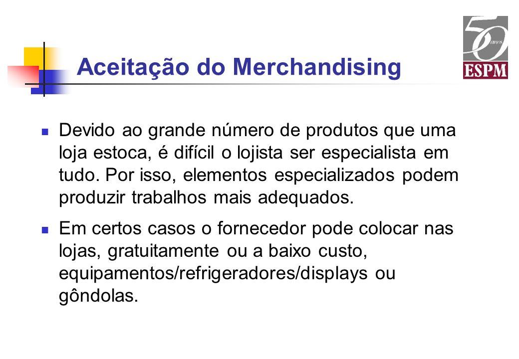 Aceitação do Merchandising