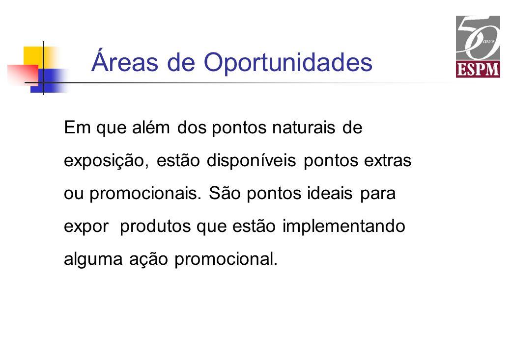 Áreas de Oportunidades