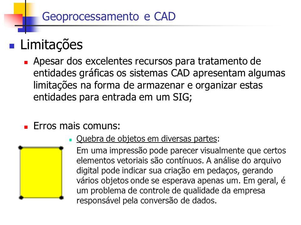 Limitações Geoprocessamento e CAD