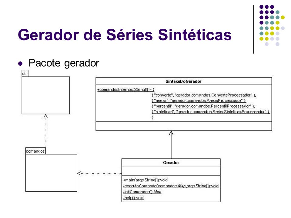 Gerador de Séries Sintéticas