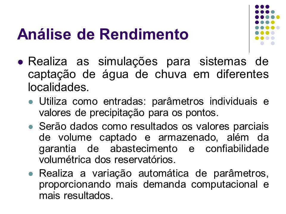 Análise de RendimentoRealiza as simulações para sistemas de captação de água de chuva em diferentes localidades.