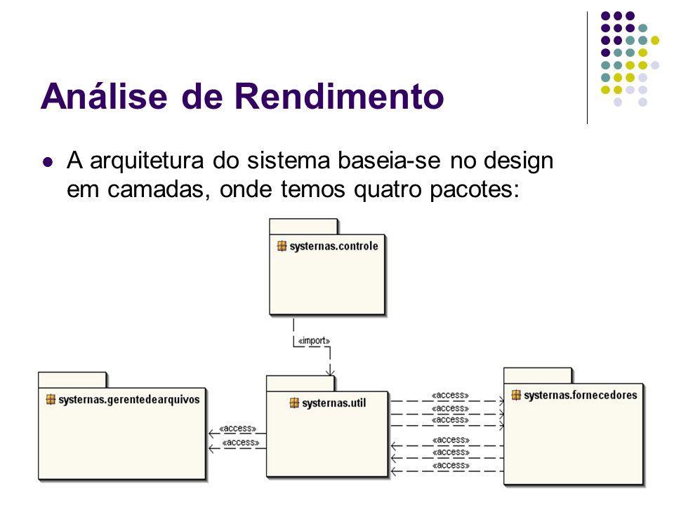 Análise de Rendimento A arquitetura do sistema baseia-se no design em camadas, onde temos quatro pacotes: