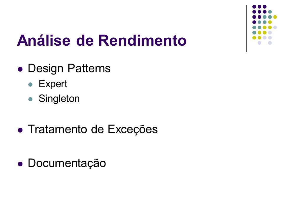Análise de Rendimento Design Patterns Tratamento de Exceções