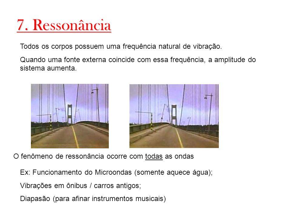 7. Ressonância Todos os corpos possuem uma frequência natural de vibração.