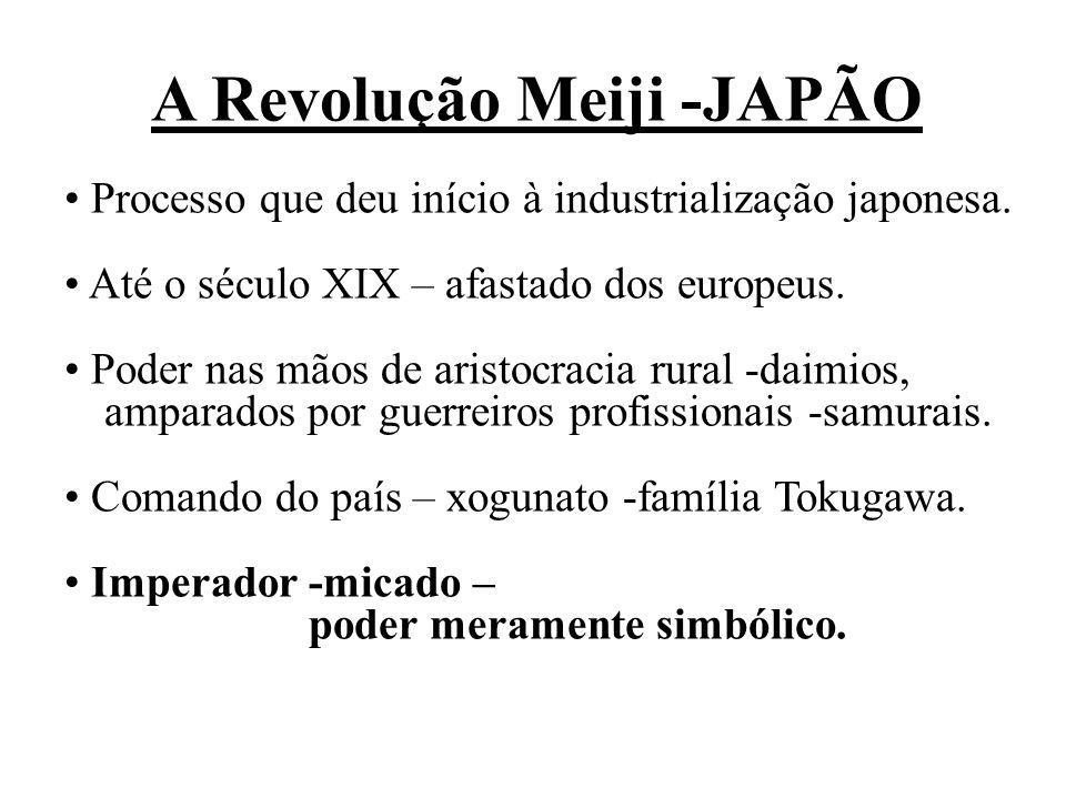 A Revolução Meiji -JAPÃO