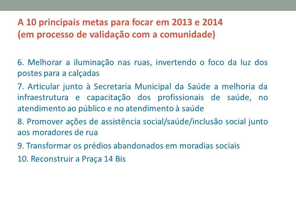 A 10 principais metas para focar em 2013 e 2014 (em processo de validação com a comunidade)