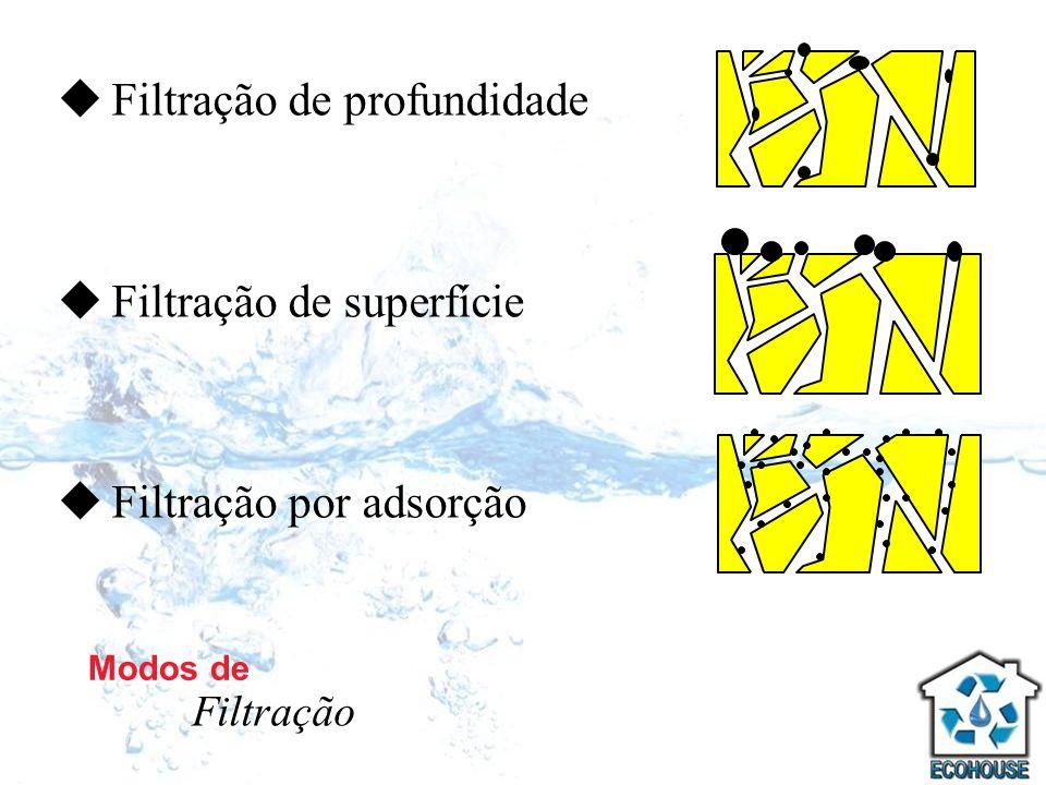 Filtração de profundidade