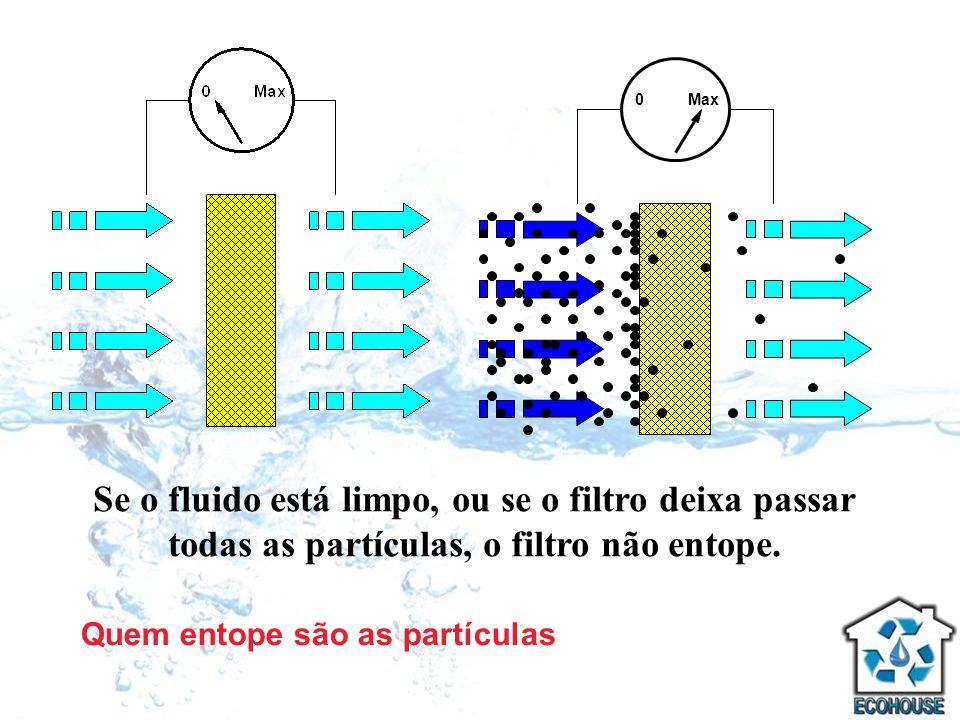 Max Se o fluido está limpo, ou se o filtro deixa passar todas as partículas, o filtro não entope.