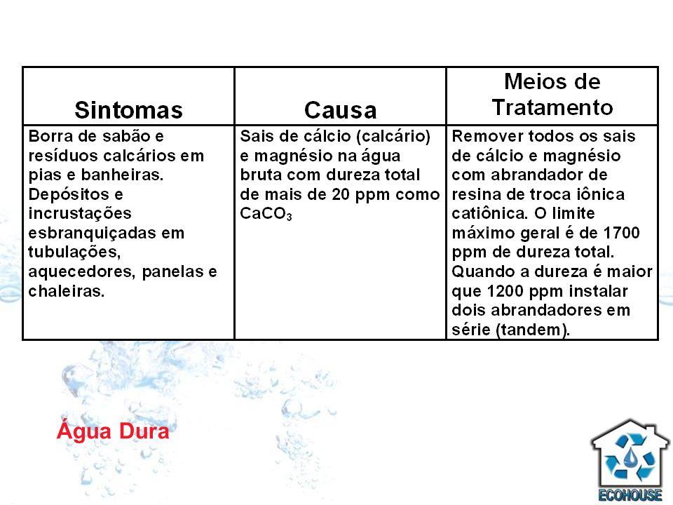 Água Dura