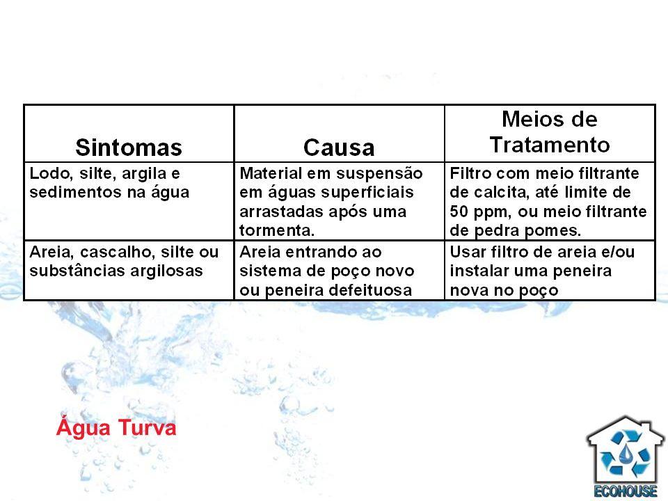 Água Turva