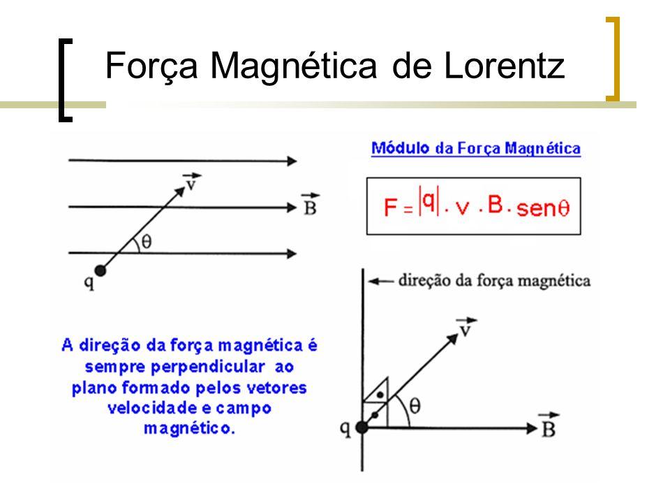 Força Magnética de Lorentz