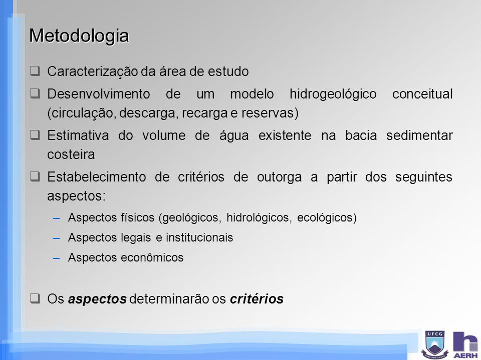 Metodologia Caracterização da área de estudo