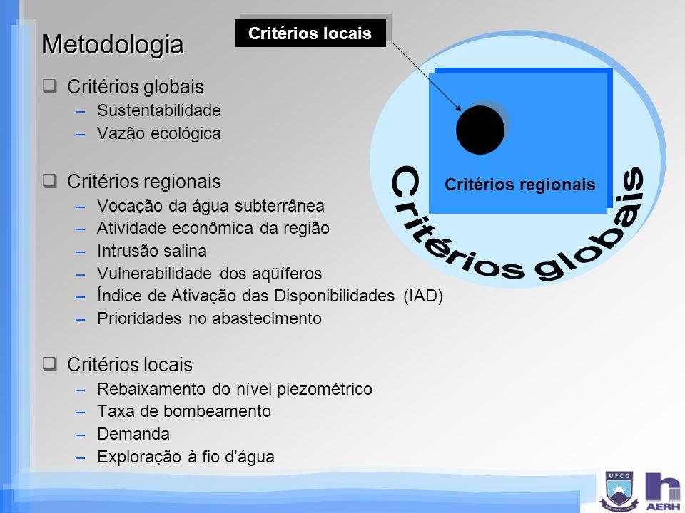 Metodologia Critérios globais Critérios globais Critérios regionais