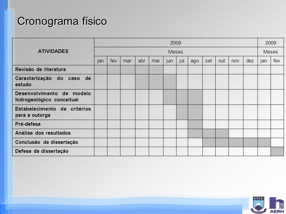 Cronograma físico ATIVIDADES 2008 2009 Meses jan fev mar abr mai jun