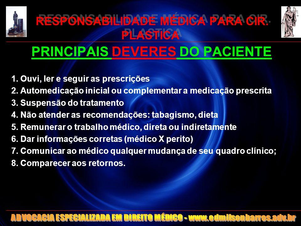 RESPONSABILIDADE MÉDICA PARA CIR. PLASTICA