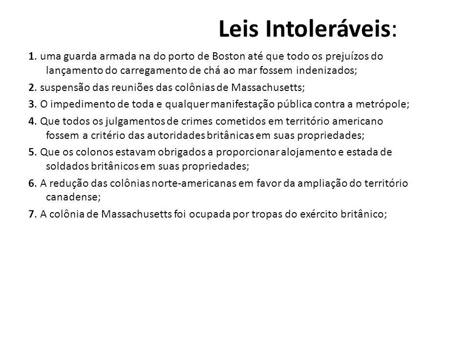 Leis Intoleráveis: