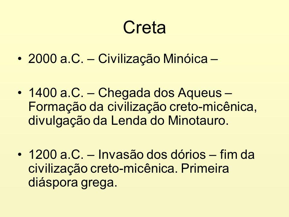 Creta 2000 a.C. – Civilização Minóica –