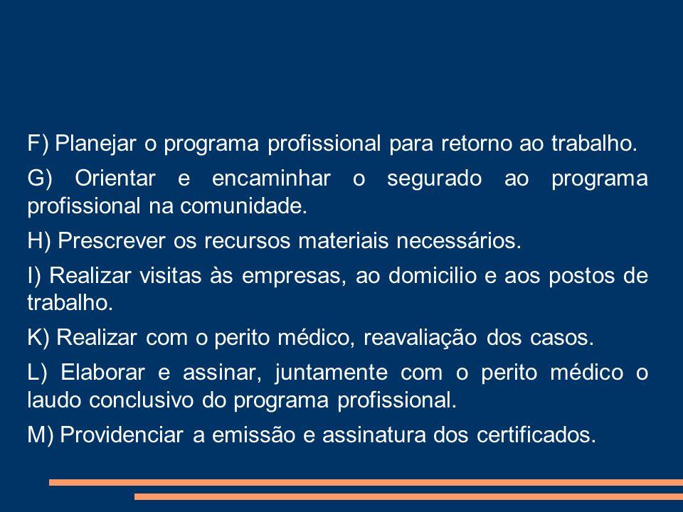F) Planejar o programa profissional para retorno ao trabalho.