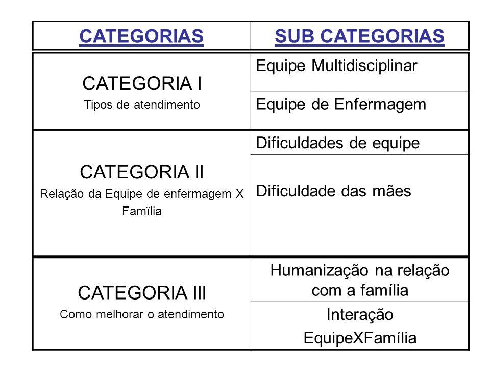 CATEGORIAS SUB CATEGORIAS