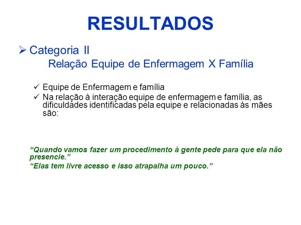 RESULTADOS Categoria II Relação Equipe de Enfermagem X Família